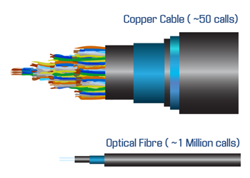 24693_g-pon_copper_vs_fibre