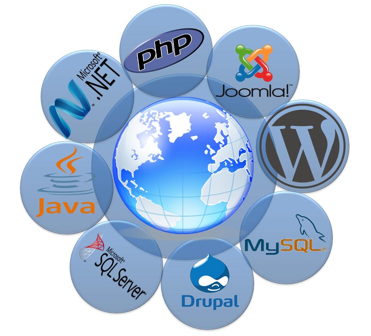 WEB DEVELOPMENT AND DESIGNING